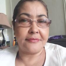 Rosa Amalia - Uživatelský profil