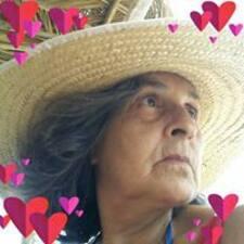 Mari Cecilia User Profile