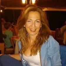 Tsaousoglou Kullanıcı Profili