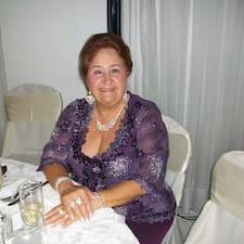 Profil korisnika Sonia Margarita