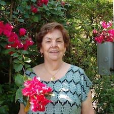 Profil Pengguna Sonia Maria