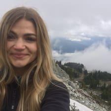 Alesha - Uživatelský profil