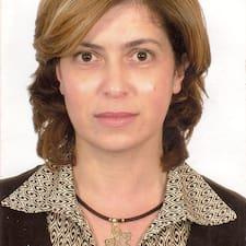 Profil utilisateur de Καλλιόπη