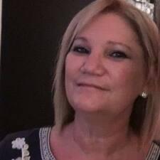 Sonia  Cristina Bezerra Santosさんのプロフィール