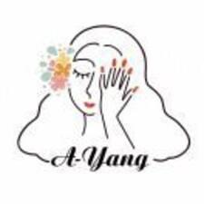 文洋 - Uživatelský profil