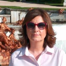 Profil utilisateur de María Trinidad