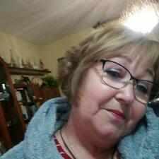 Profil utilisateur de Ascensión