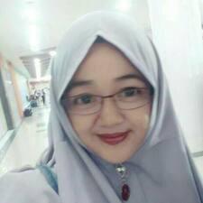 Profil korisnika Arini