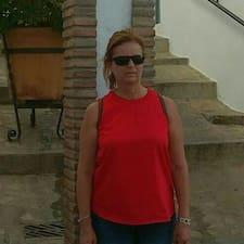 Henkilön Mª Luisa käyttäjäprofiili
