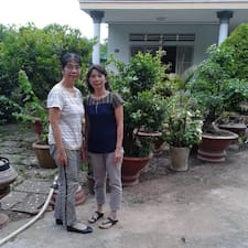Ngo Thanh User Profile