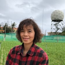 Profil utilisateur de Thu Huong