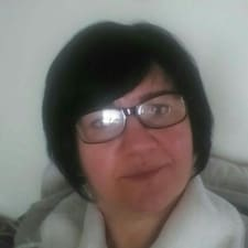 Profil utilisateur de Olimpia