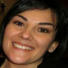 Nicoletta - Profil Użytkownika