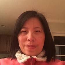 Yuhsin - Profil Użytkownika
