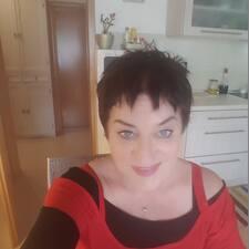 Renia - Uživatelský profil