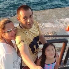 Maria Antonia felhasználói profilja