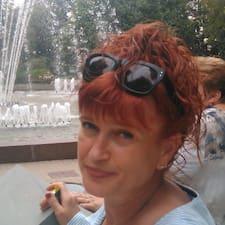 City Inn Voronezh felhasználói profilja