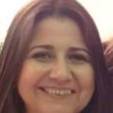 Andréa Leonora - Uživatelský profil