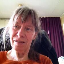 Riet User Profile
