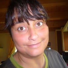Christa - Profil Użytkownika