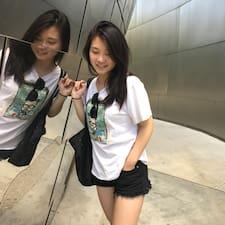 Gebruikersprofiel Feng(Vivian)
