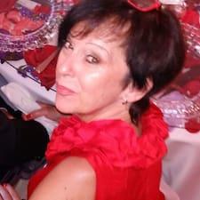 Profil korisnika Frau Mary