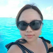 Chau felhasználói profilja