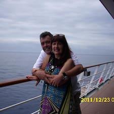 Cesario & Paula - Uživatelský profil
