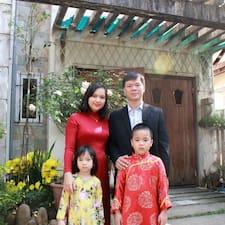 Profil utilisateur de Quỳnh