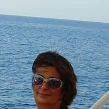 Profil Pengguna Rita