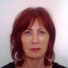 Leanne Brukerprofil