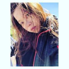 Mei Fang User Profile