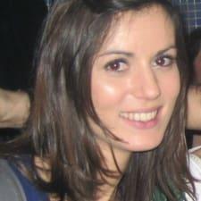 Alba - Profil Użytkownika