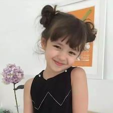 Profil utilisateur de 苏州艺宿家人文民宿隐系平江路店