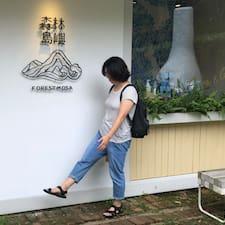 Chih Ting - Uživatelský profil