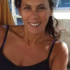 Profilo utente di Italia