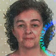Marinella User Profile