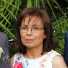 โพรไฟล์ผู้ใช้ Leonor