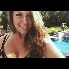 Melissa Kullanıcı Profili
