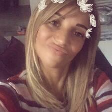 Profil korisnika Hafida