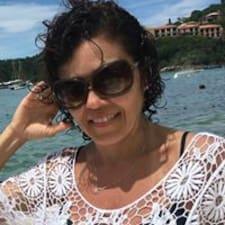 Teresa Cristina的用戶個人資料