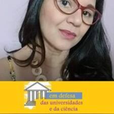 Profilo utente di Rosani