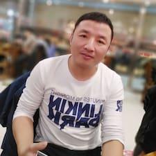 福旺 - Uživatelský profil