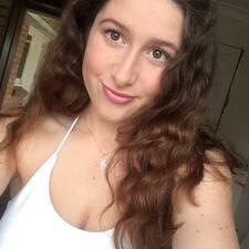 Felicia - Profil Użytkownika