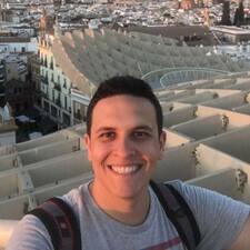 Rodolfo felhasználói profilja