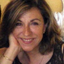 Profil utilisateur de Mª Dolores