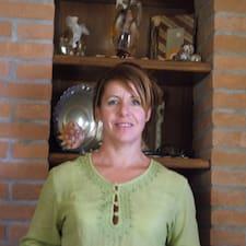 Angela - Uživatelský profil
