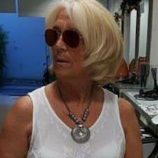 Maria Asuncion Kullanıcı Profili
