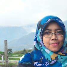 Afnizar User Profile