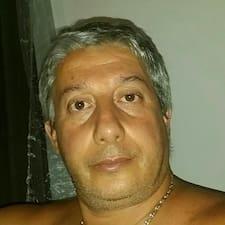 Profilo utente di Loueb